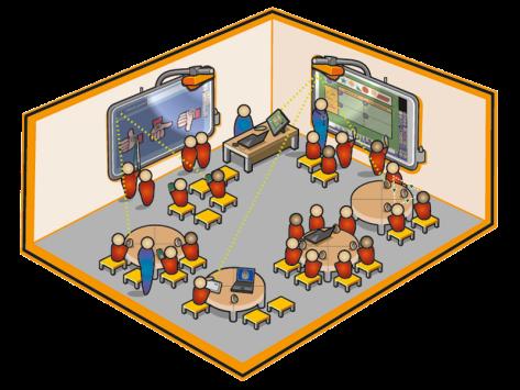activclassroom