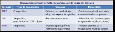 Comparativa formatos de compresión web.png